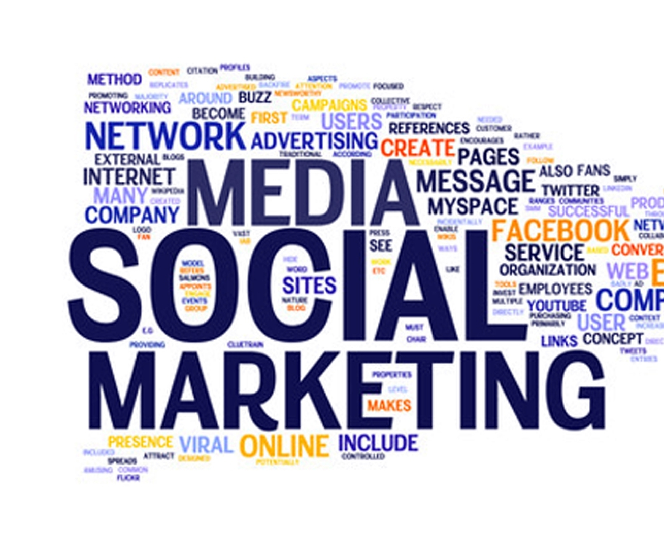 Come promuoversi sul web e social network.