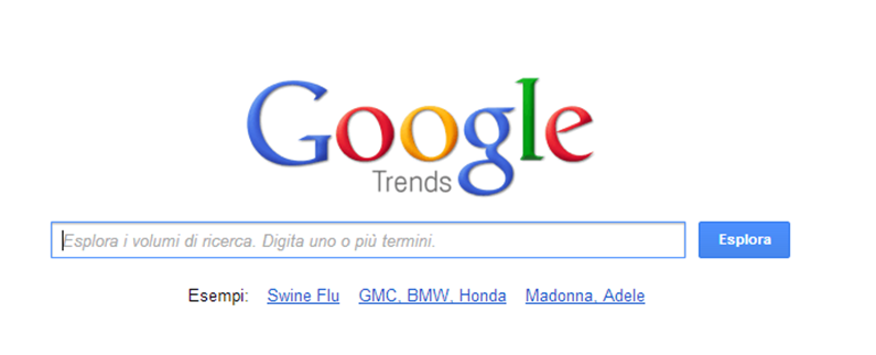 Google Trends per le ricerche di marketing dei fitness club