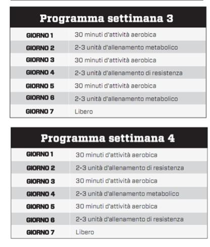 allenamento funzionale brucia grassi