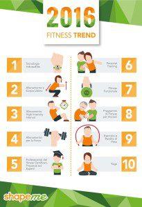 fitness trend 2016