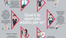 sport lavoro attività fisica report