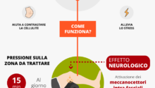 automassaggio_rilascio_miofasciale_by_blackroll